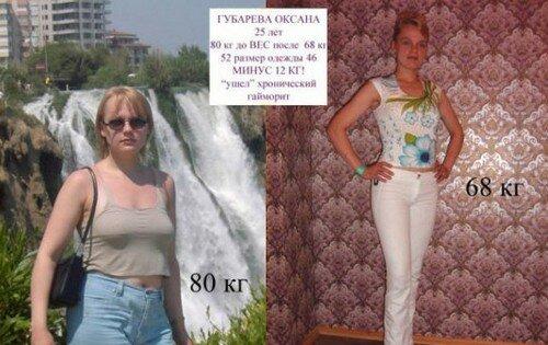 Результаты похудевших на бразильской диете - 3