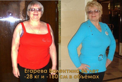 Результаты похудевших на диете Аткинса - 2