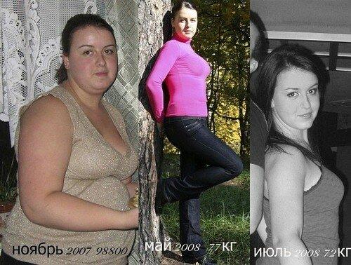Результаты похудевших на диете Дженифер Лопес - 1